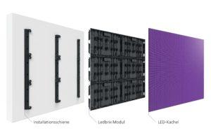 ledbrix-indoor-led